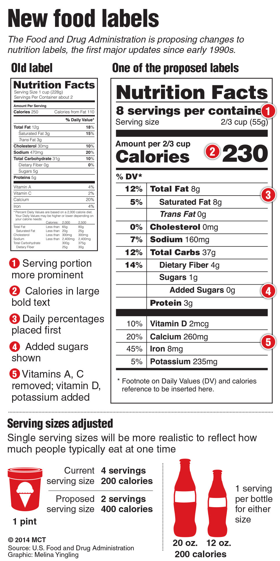 Uncategorized Nutrition Label Worksheet newsela u s food labels to get a major revamp washington on thursday the obama administration proposed first of nutrition in more than two decades